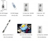 Labomed Replacement Bulbs & Fuses